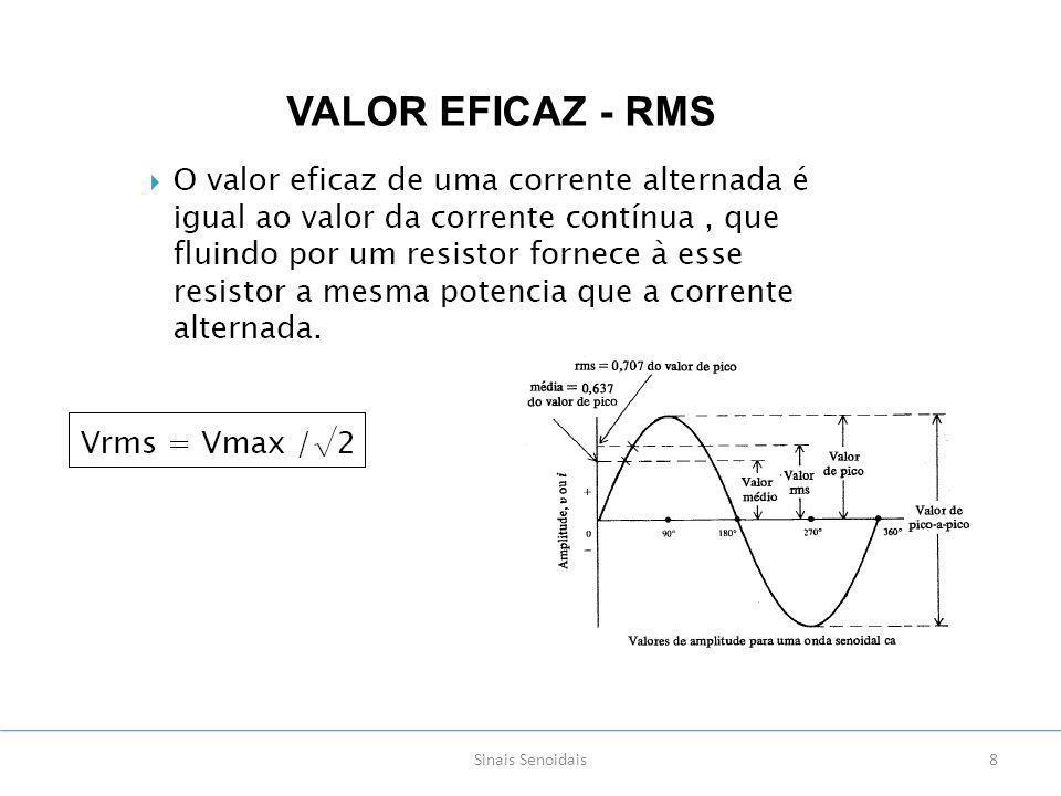 Valor eficaz - RMS Sinais Senoidais