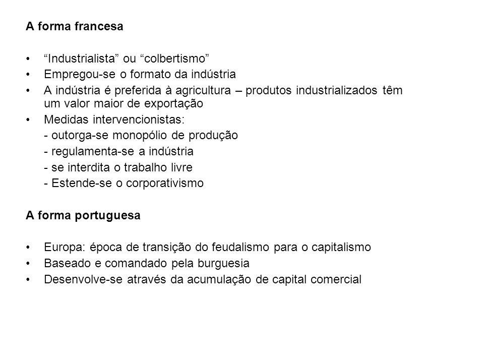 A forma francesa Industrialista ou colbertismo Empregou-se o formato da indústria.