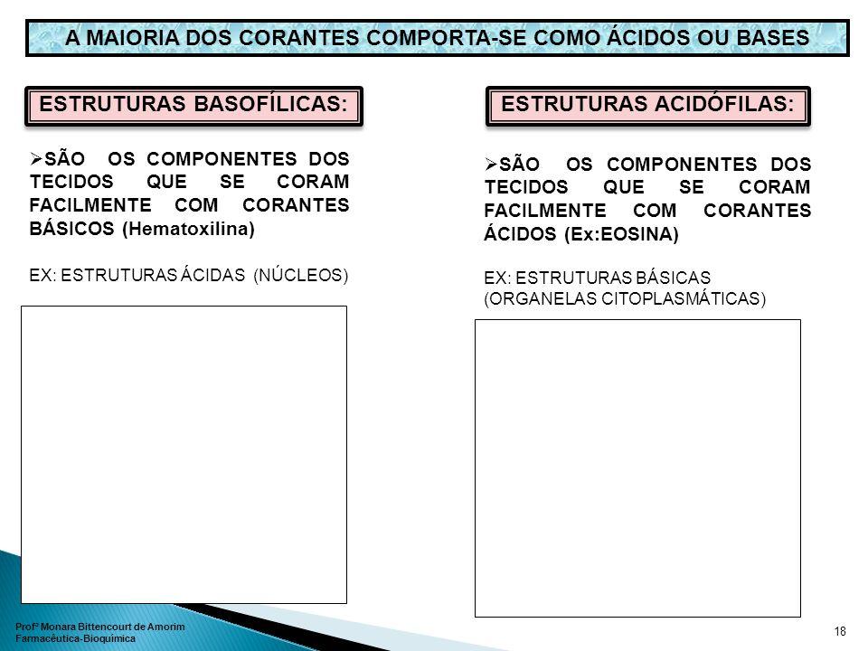 A MAIORIA DOS CORANTES COMPORTA-SE COMO ÁCIDOS OU BASES