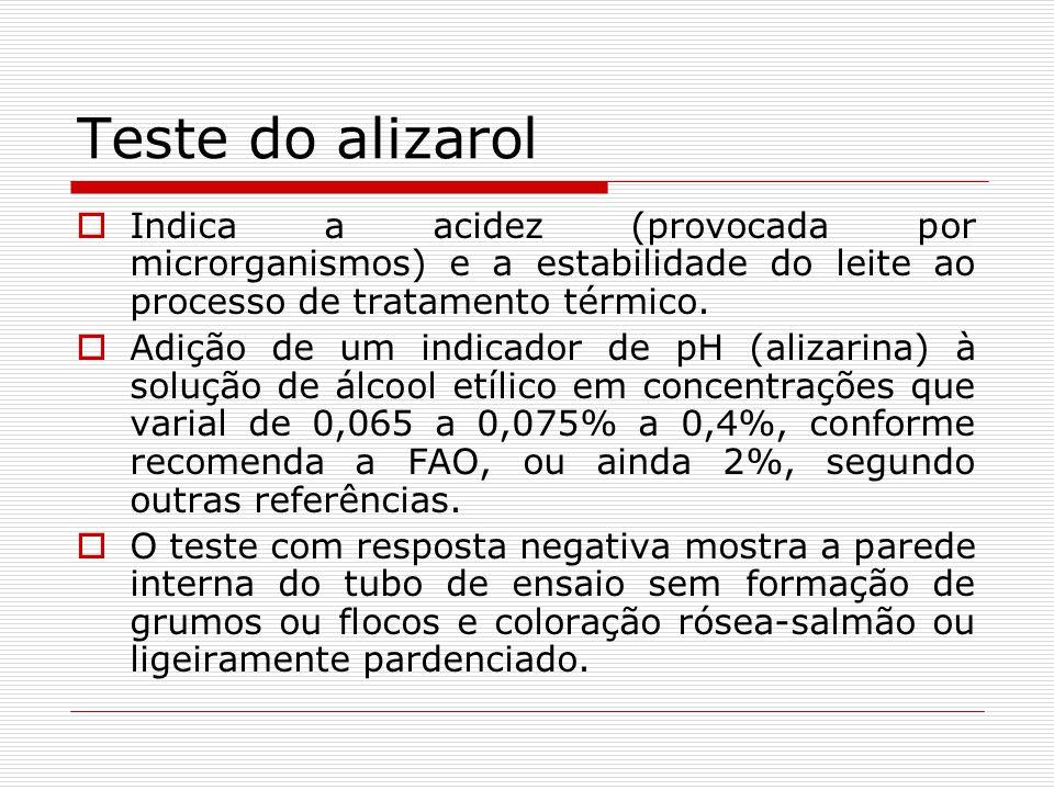 Teste do alizarol Indica a acidez (provocada por microrganismos) e a estabilidade do leite ao processo de tratamento térmico.