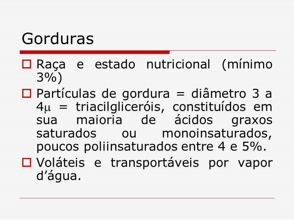Gorduras Raça e estado nutricional (mínimo 3%)