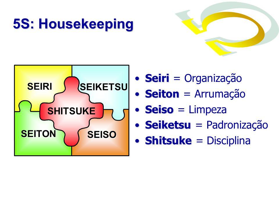 5S: Housekeeping Seiri = Organização Seiton = Arrumação