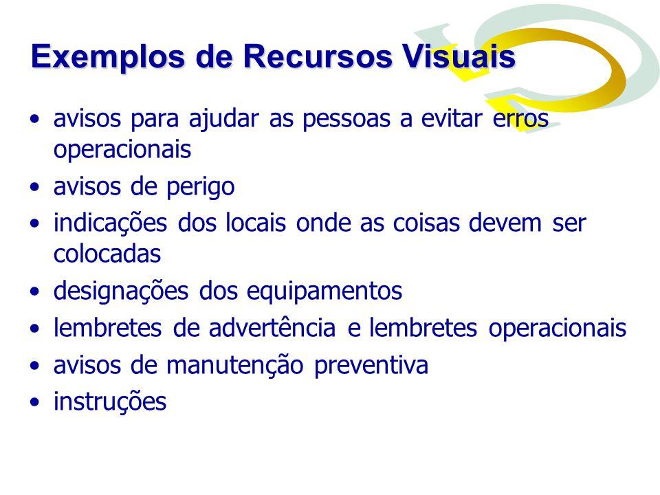 Exemplos de Recursos Visuais