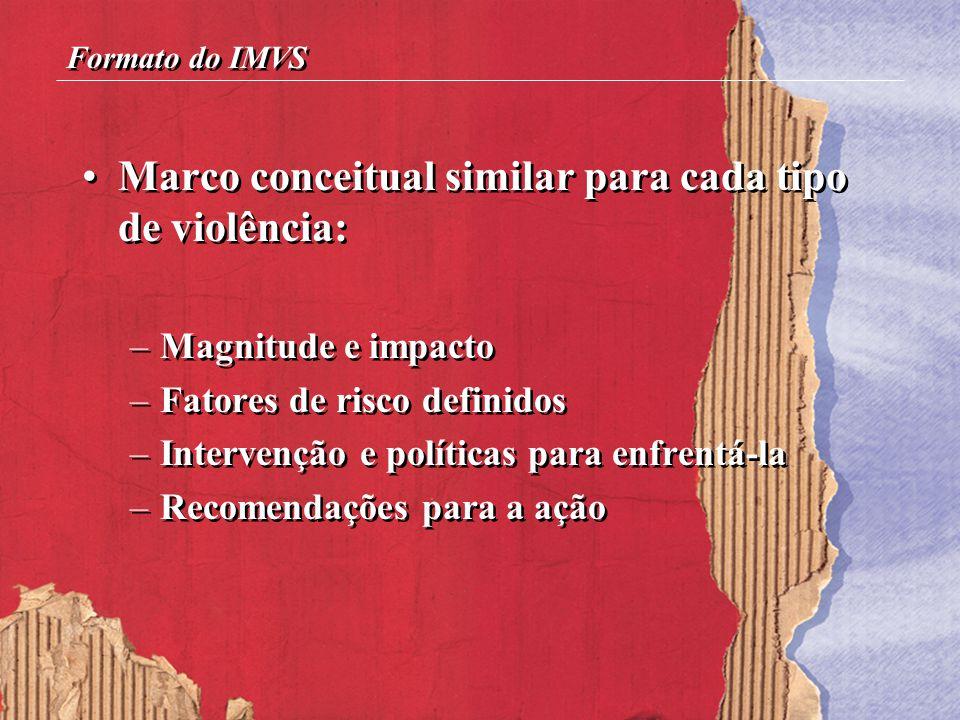 Marco conceitual similar para cada tipo de violência: