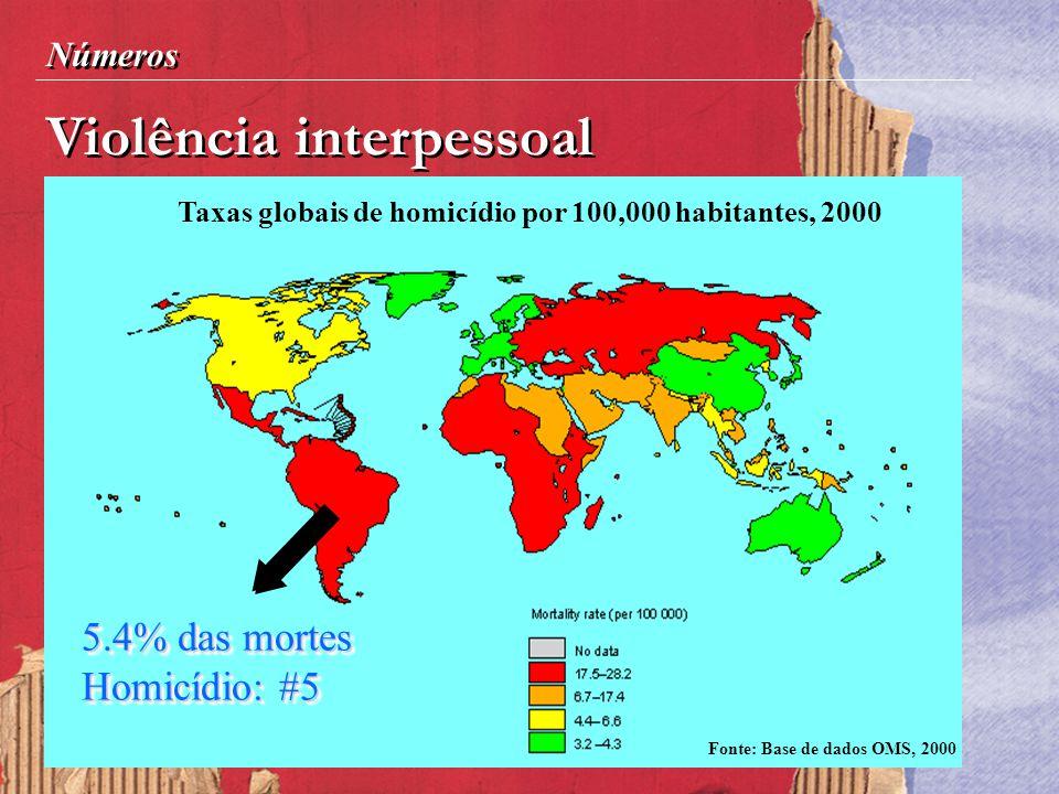 Taxas globais de homicídio por 100,000 habitantes, 2000