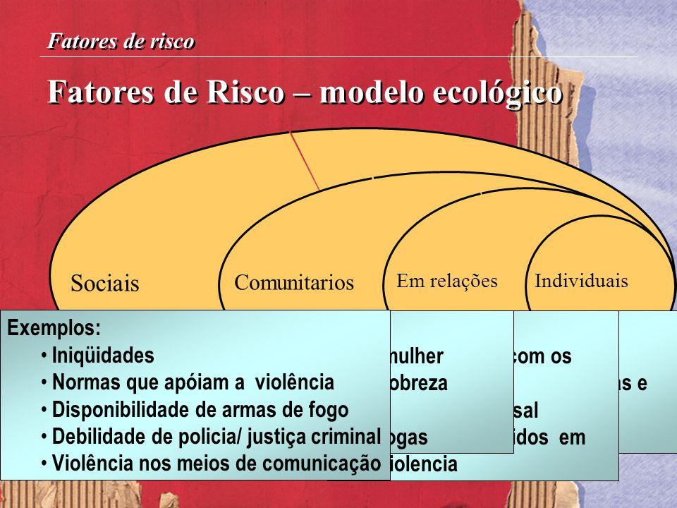 Fatores de Risco – modelo ecológico