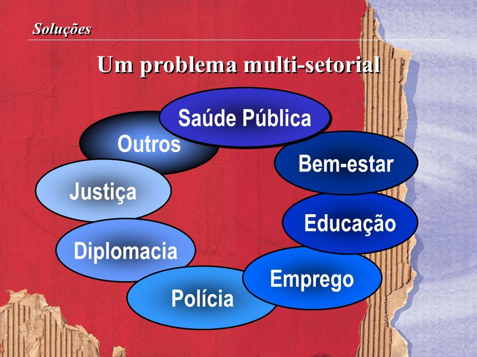 Um problema multi-setorial