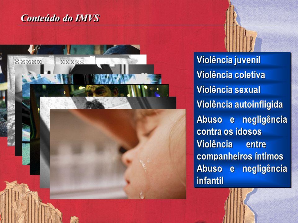 Conteúdo do IMVS Violência juvenil. Violência coletiva. Violência sexual. Violência autoinfligida.