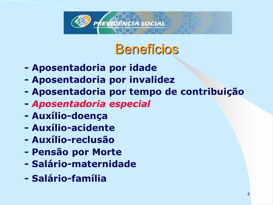 Benefícios - Aposentadoria por idade - Aposentadoria por invalidez