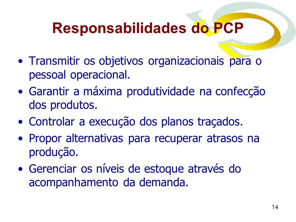 Responsabilidades do PCP