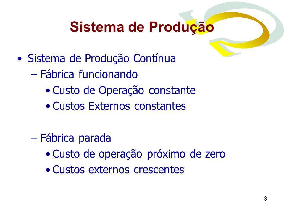 Sistema de Produção Sistema de Produção Contínua Fábrica funcionando