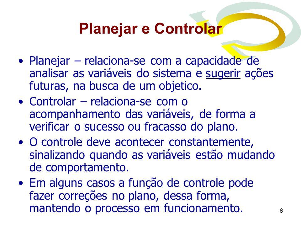 Planejar e Controlar Planejar – relaciona-se com a capacidade de analisar as variáveis do sistema e sugerir ações futuras, na busca de um objetico.