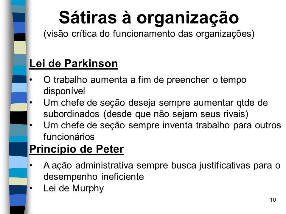 Sátiras à organização (visão crítica do funcionamento das organizações)
