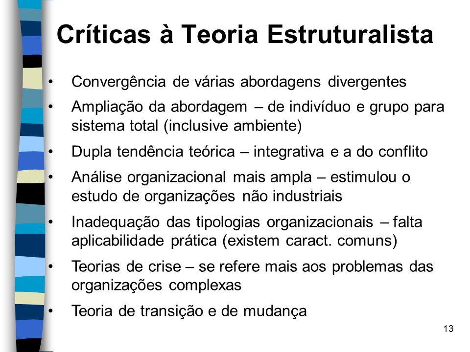 Críticas à Teoria Estruturalista