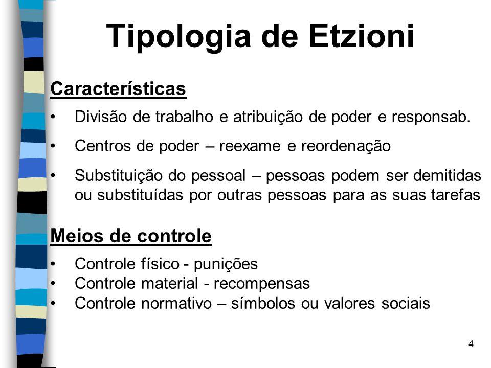 Tipologia de Etzioni Características Meios de controle