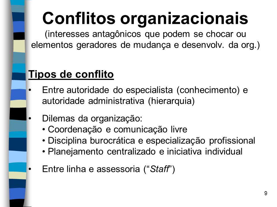 Conflitos organizacionais (interesses antagônicos que podem se chocar ou elementos geradores de mudança e desenvolv. da org.)