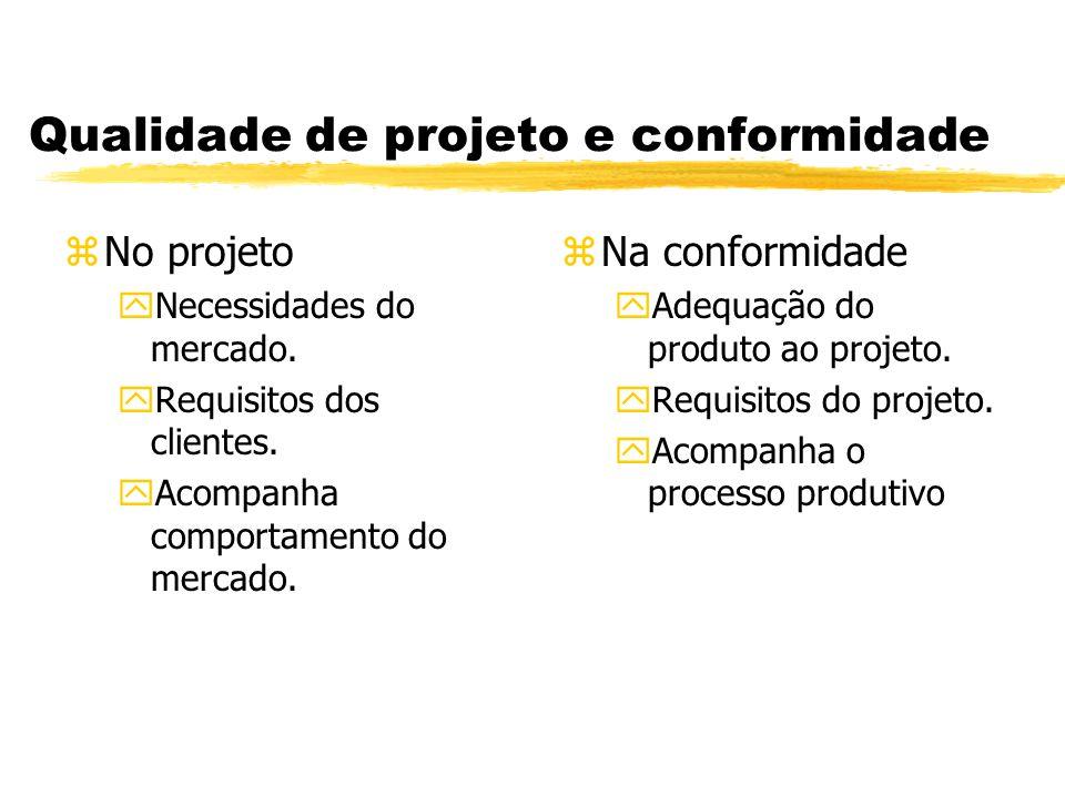Qualidade de projeto e conformidade