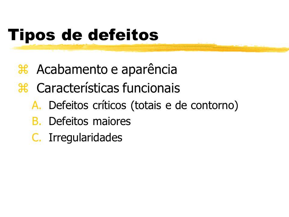 Tipos de defeitos Acabamento e aparência Características funcionais
