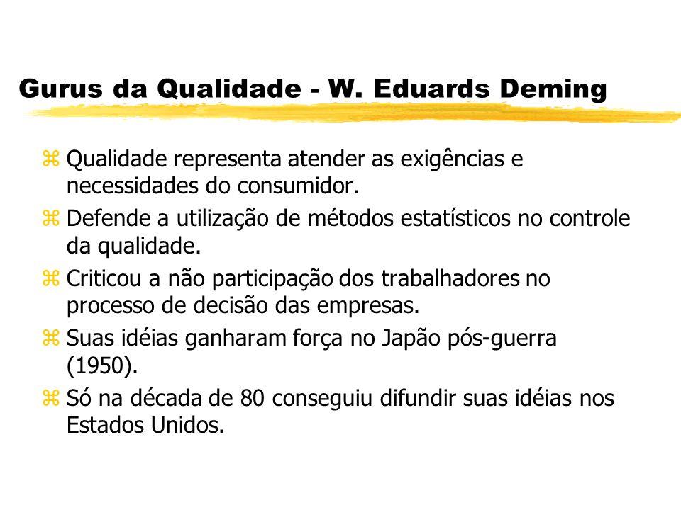 Gurus da Qualidade - W. Eduards Deming