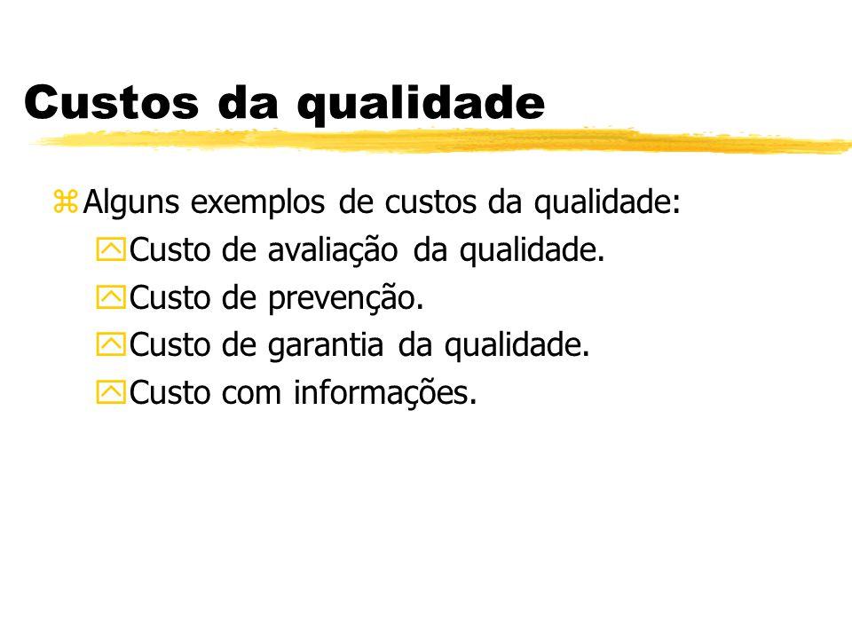 Custos da qualidade Alguns exemplos de custos da qualidade: