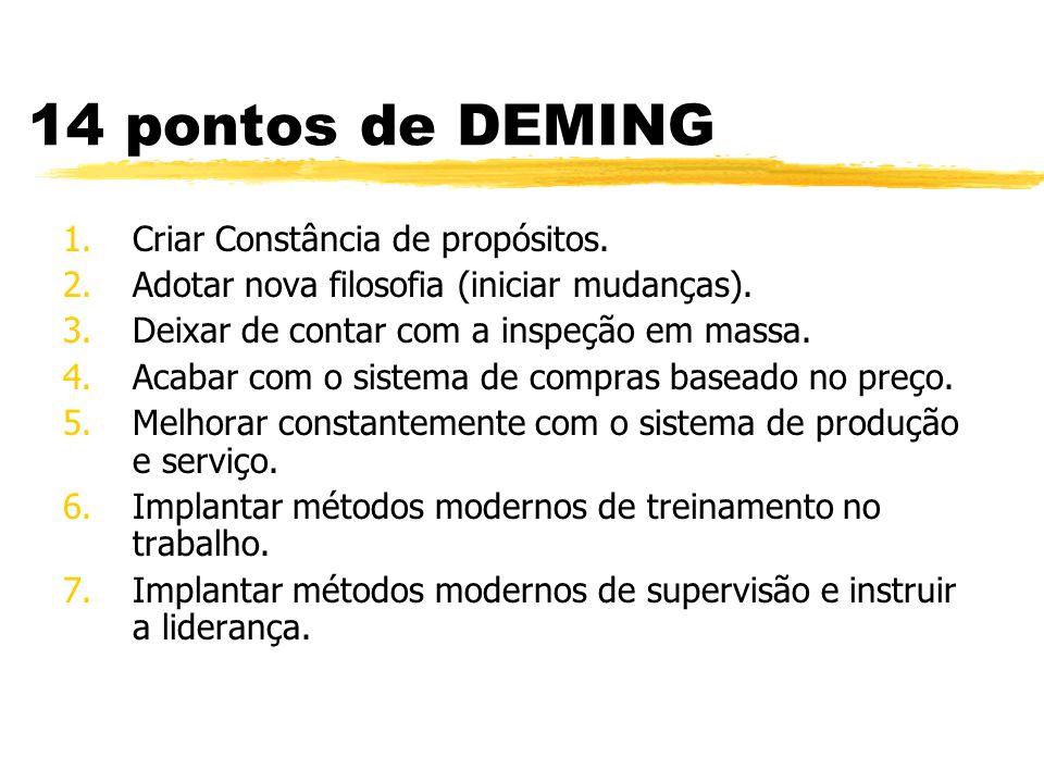 14 pontos de DEMING Criar Constância de propósitos.