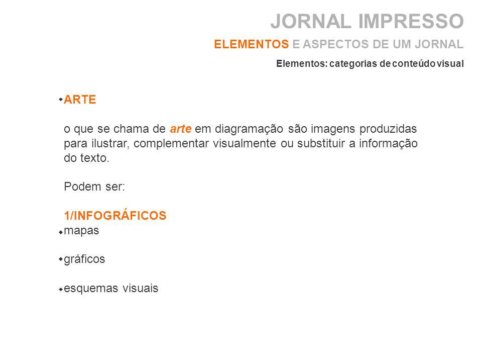 JORNAL IMPRESSO ELEMENTOS E ASPECTOS DE UM JORNAL ARTE