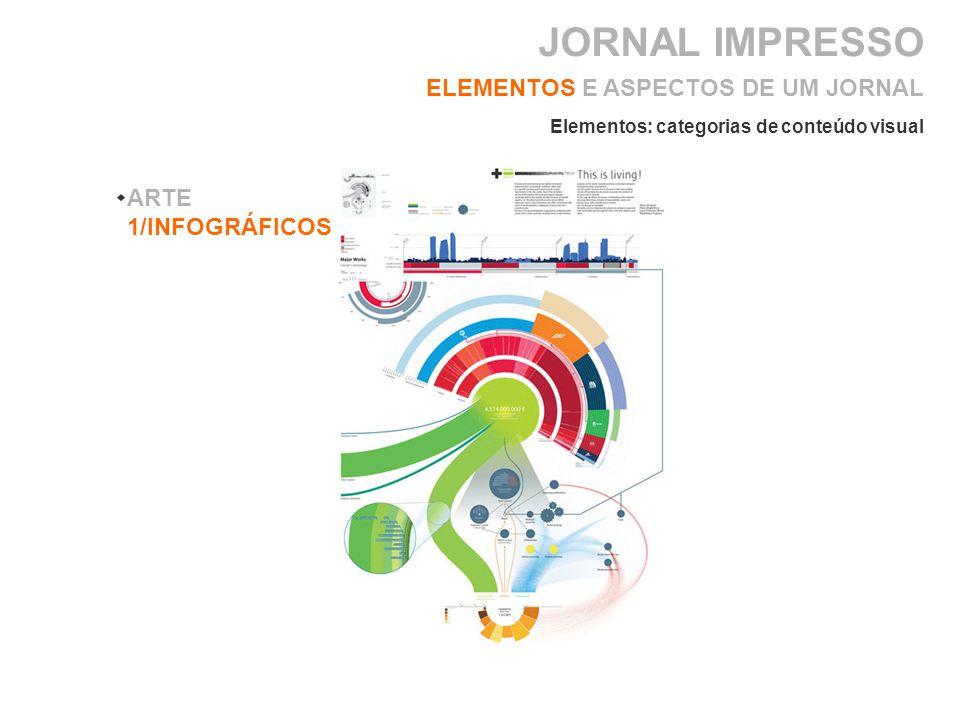 JORNAL IMPRESSO ELEMENTOS E ASPECTOS DE UM JORNAL ARTE 1/INFOGRÁFICOS