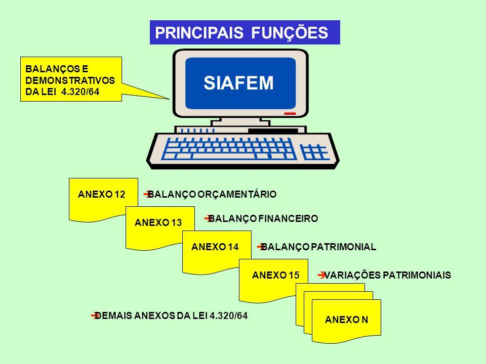 SIAFEM PRINCIPAIS FUNÇÕES BALANÇOS E DEMONSTRATIVOS DA LEI 4.320/64