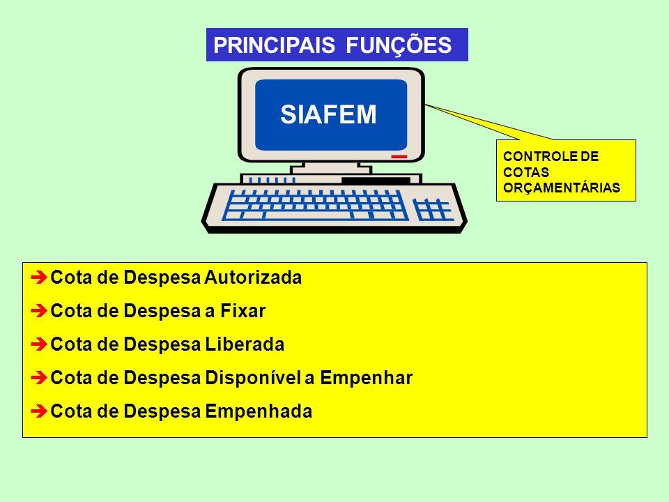 SIAFEM PRINCIPAIS FUNÇÕES Cota de Despesa Autorizada