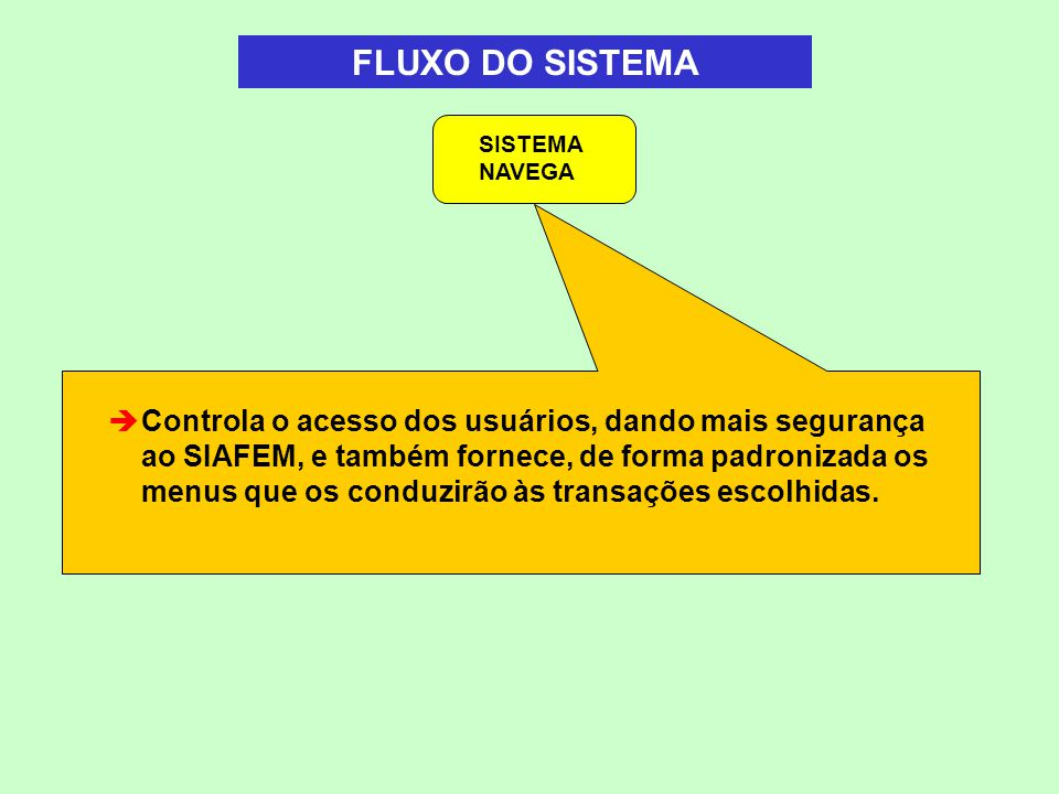 FLUXO DO SISTEMA SISTEMA NAVEGA.