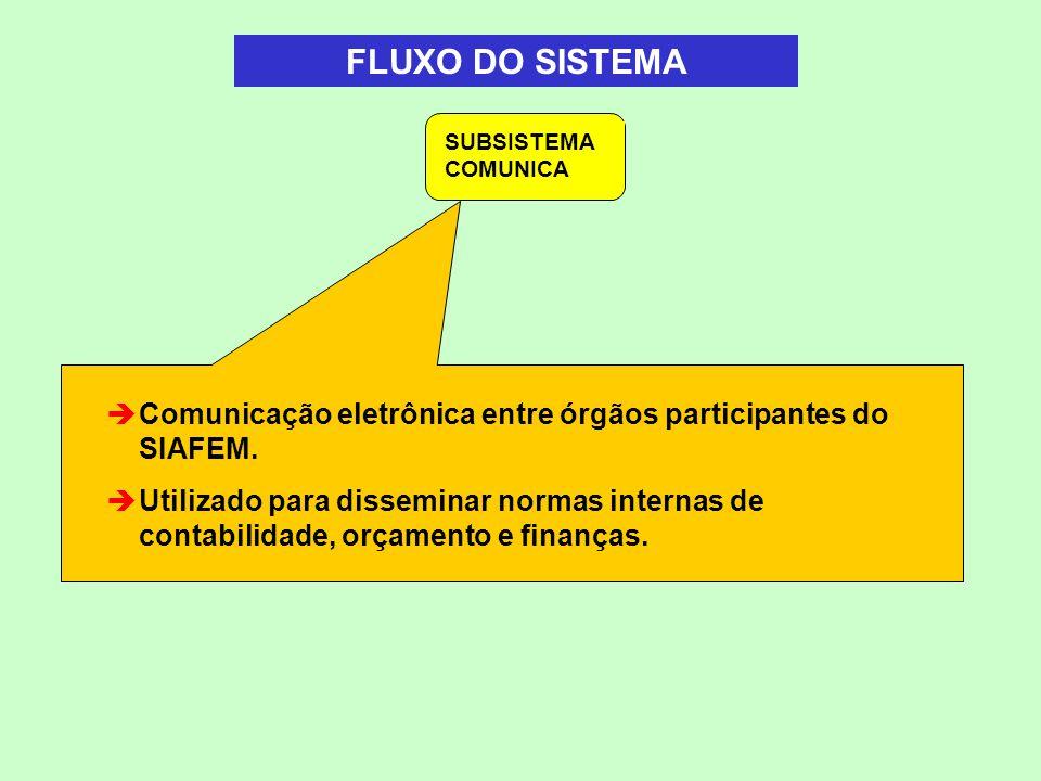 FLUXO DO SISTEMA SUBSISTEMA COMUNICA. Comunicação eletrônica entre órgãos participantes do SIAFEM.