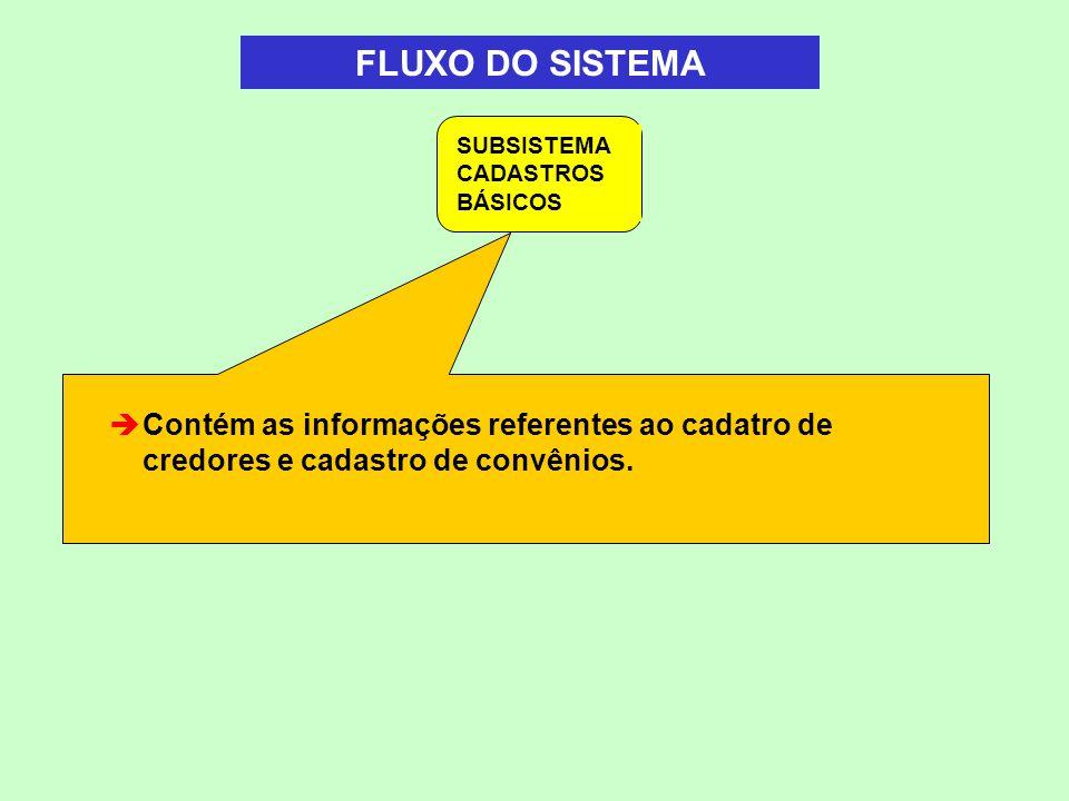 FLUXO DO SISTEMA SUBSISTEMA CADASTROS BÁSICOS.