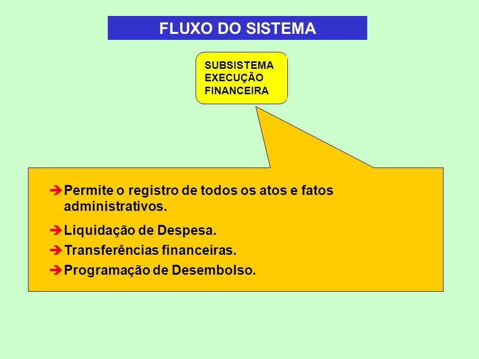 FLUXO DO SISTEMA SUBSISTEMA EXECUÇÃO FINANCEIRA. Permite o registro de todos os atos e fatos administrativos.