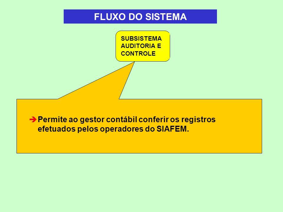 FLUXO DO SISTEMA SUBSISTEMA AUDITORIA E CONTROLE.