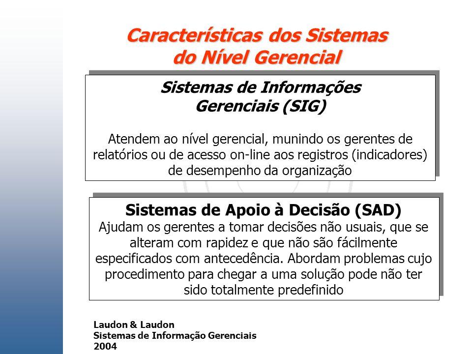 Características dos Sistemas Sistemas de Informações