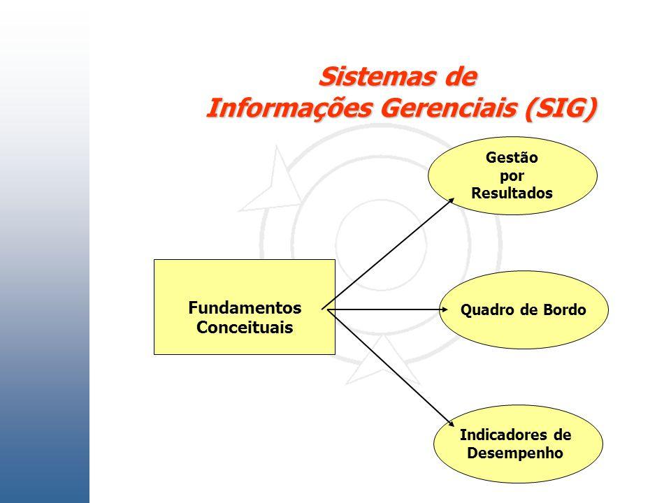 Informações Gerenciais (SIG)