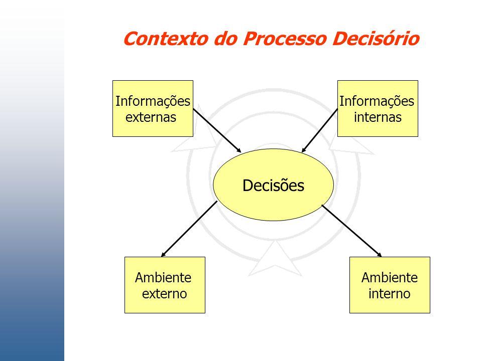 Contexto do Processo Decisório