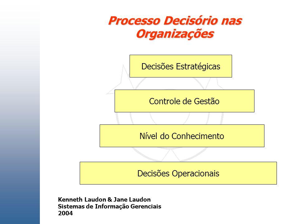 Processo Decisório nas Organizações