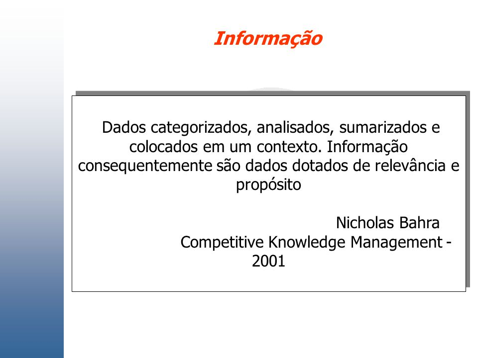 Competitive Knowledge Management - 2001