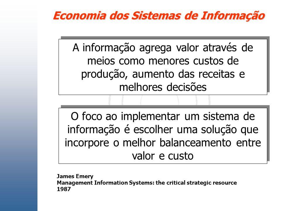 Economia dos Sistemas de Informação