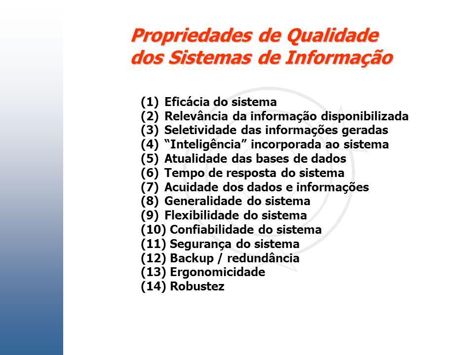 Propriedades de Qualidade dos Sistemas de Informação