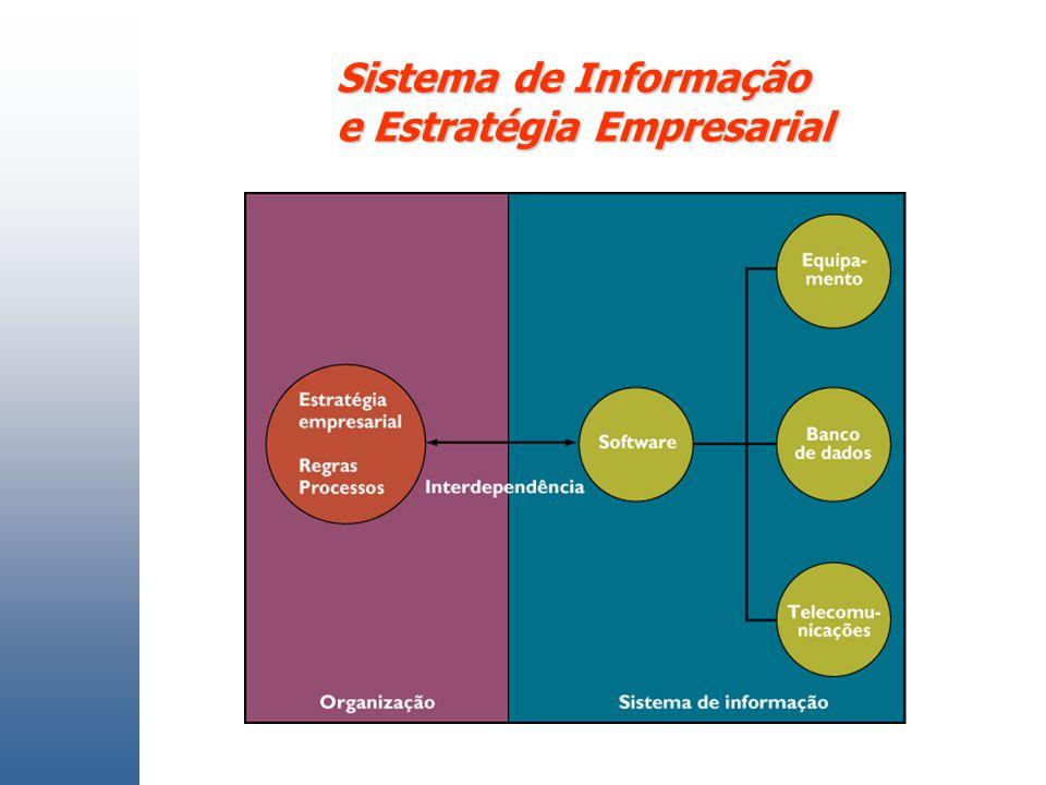 Sistema de Informação e Estratégia Empresarial