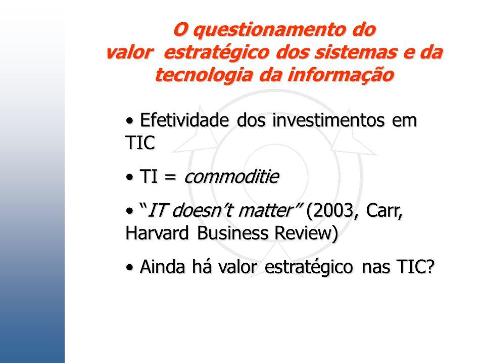 valor estratégico dos sistemas e da tecnologia da informação