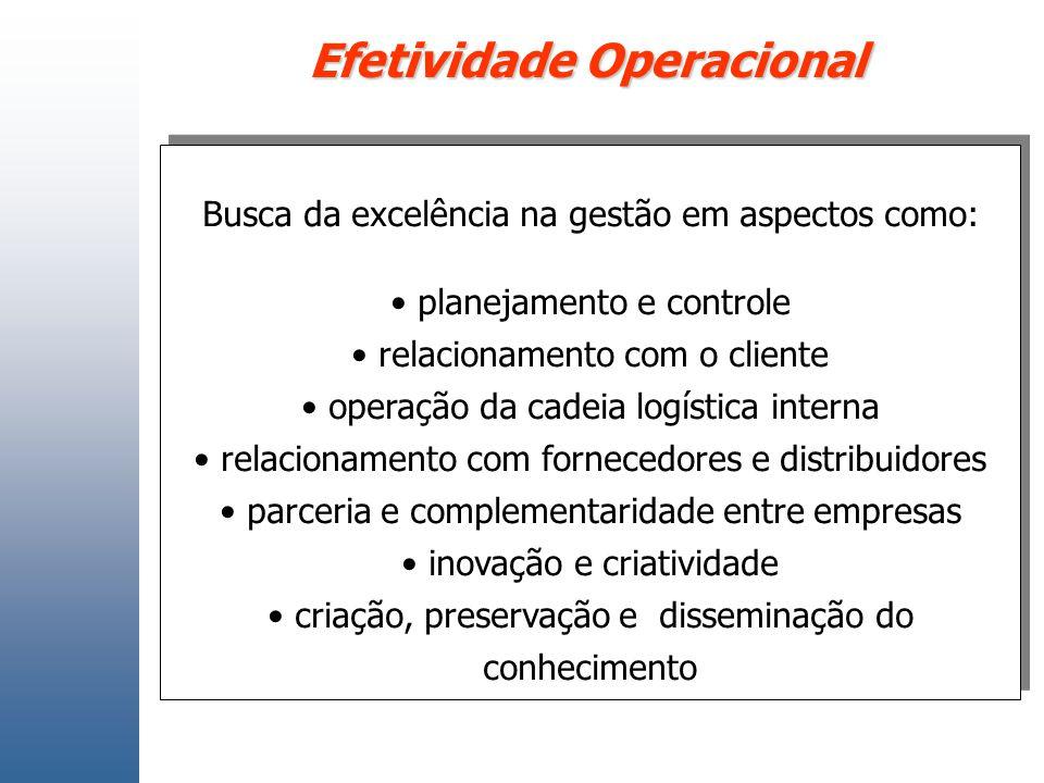 Efetividade Operacional