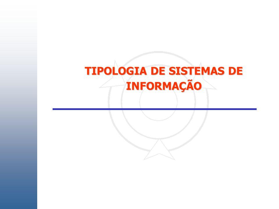 TIPOLOGIA DE SISTEMAS DE INFORMAÇÃO