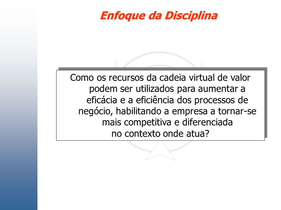 Enfoque da Disciplina