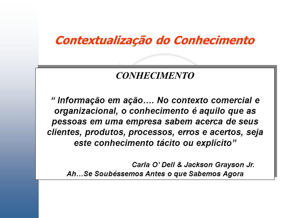 Contextualização do Conhecimento