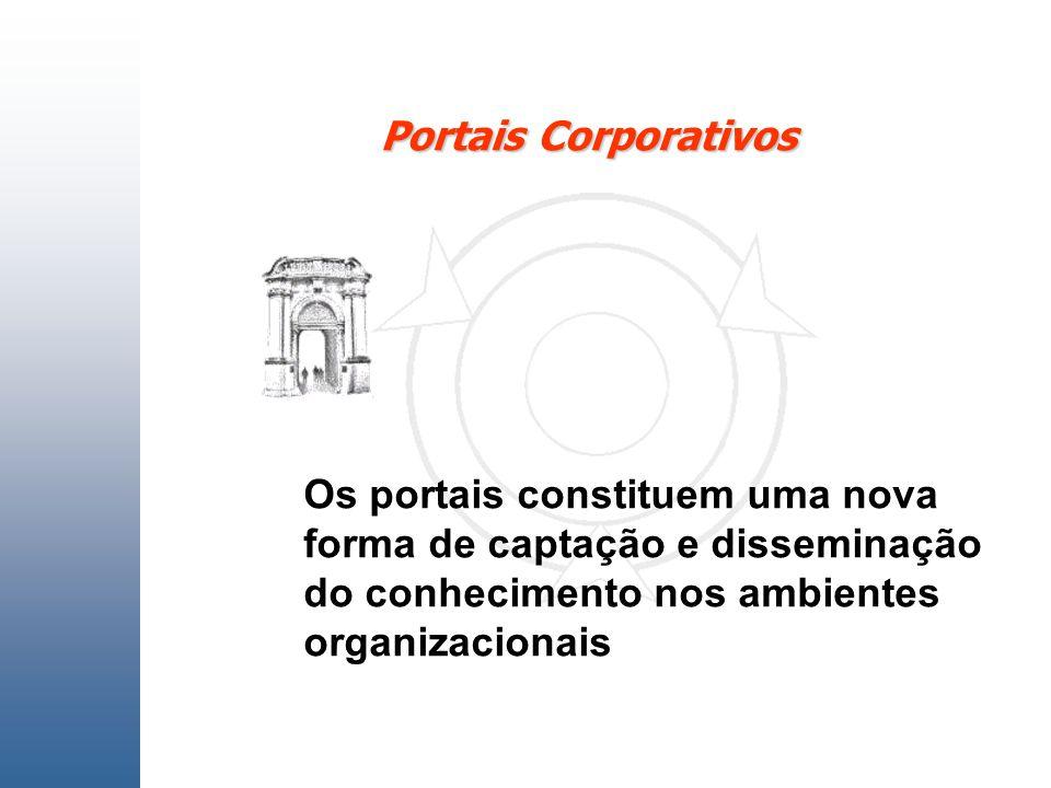 Portais Corporativos Os portais constituem uma nova. forma de captação e disseminação. do conhecimento nos ambientes.