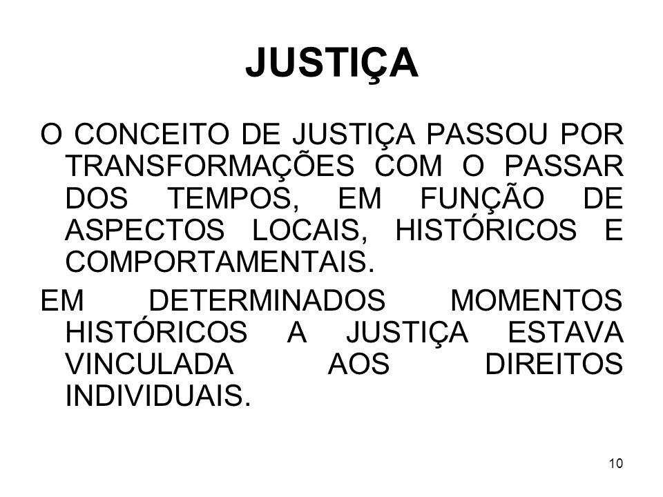 JUSTIÇA O CONCEITO DE JUSTIÇA PASSOU POR TRANSFORMAÇÕES COM O PASSAR DOS TEMPOS, EM FUNÇÃO DE ASPECTOS LOCAIS, HISTÓRICOS E COMPORTAMENTAIS.