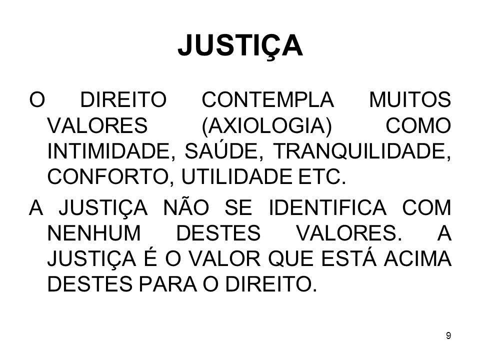 JUSTIÇA O DIREITO CONTEMPLA MUITOS VALORES (AXIOLOGIA) COMO INTIMIDADE, SAÚDE, TRANQUILIDADE, CONFORTO, UTILIDADE ETC.
